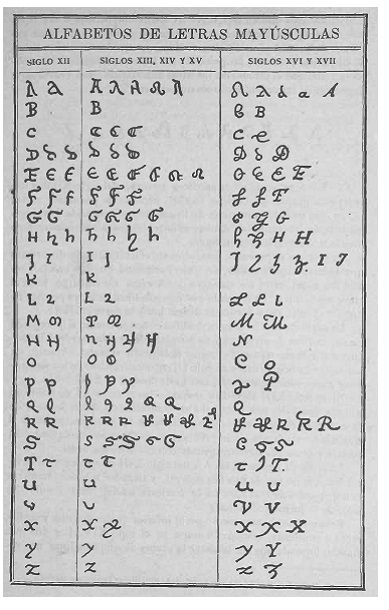 paleografia letras